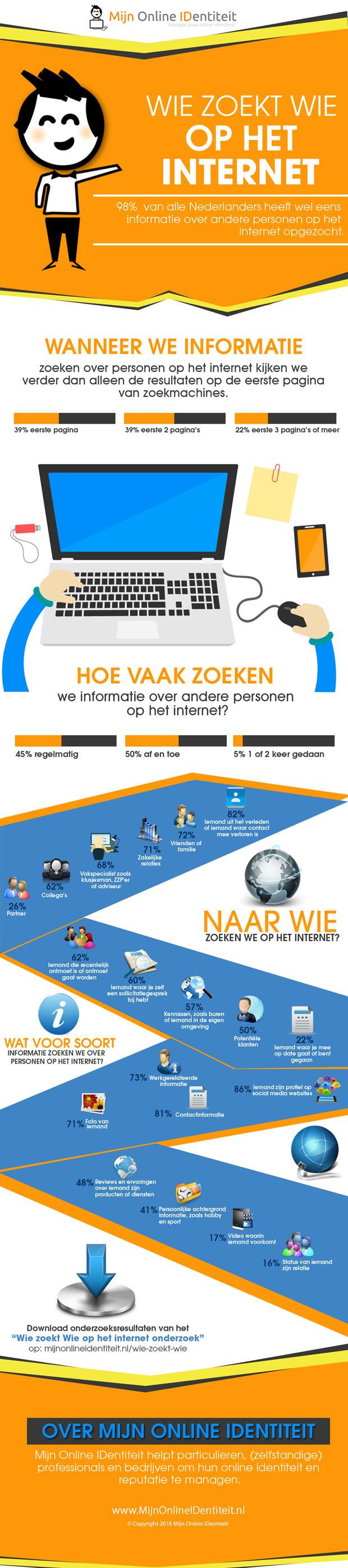 Reputatiemanagement - Infographic Wie zoekt Wie op het internet onderzoek 620-3