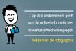 Reputatiemanagement - online beeldvorming ondernemers infographic